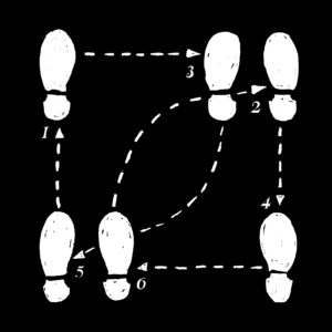 Sketch showing white footprints on a black background, showing a dance pattern, with arrows pointing from foot to foot to indicate the next steps